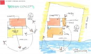 Lakefront Schematic Design Concept